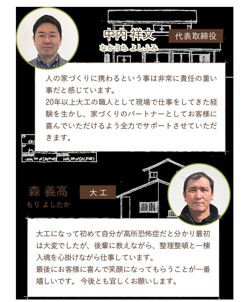 中内工務店:スタッフ紹介
