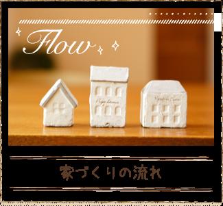 中内工務店:家づくりの流れ